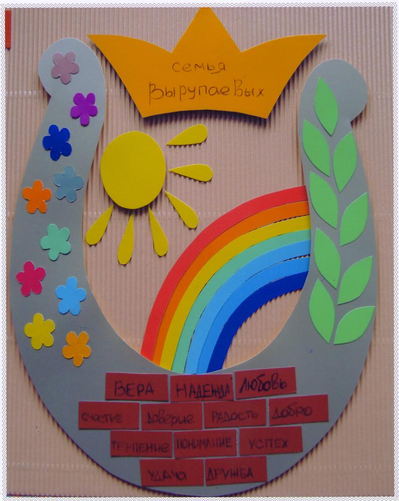 Герб семьи своими руками в детском саду