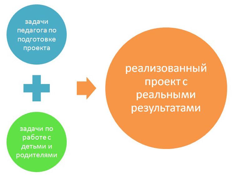 перспективный план работы педагога-психолога для детского дома